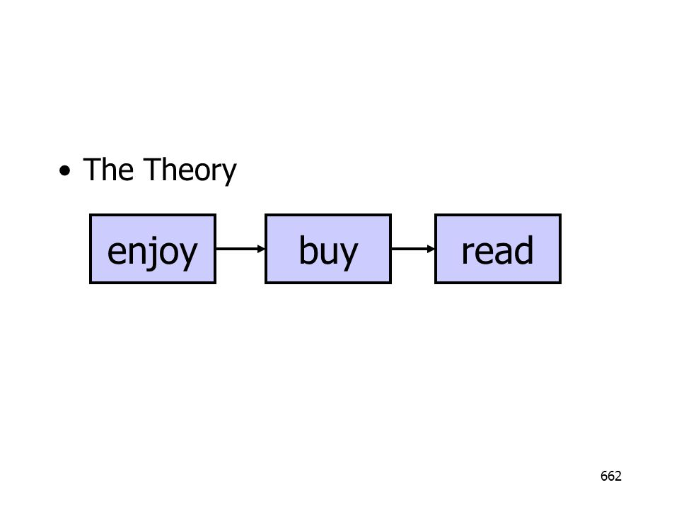 The Theory enjoy buy read