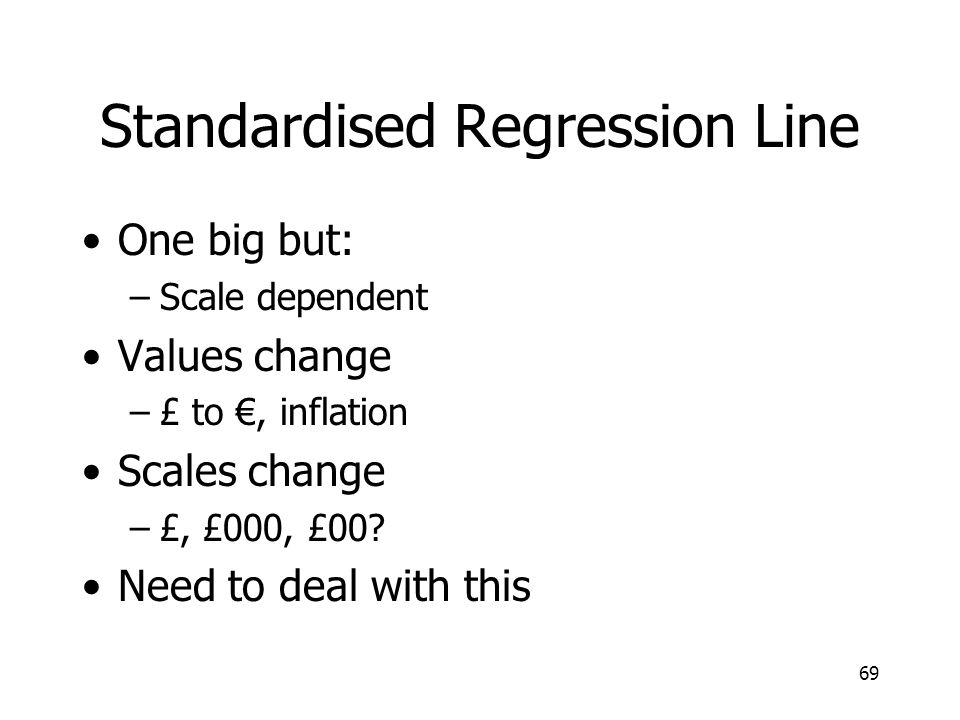 Standardised Regression Line