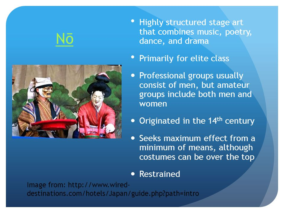 Nō Highly structured stage art that combines music, poetry, dance, and drama. Primarily for elite class.