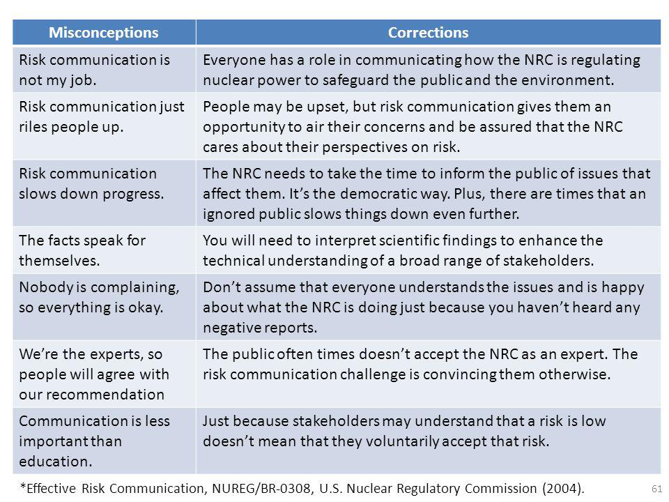 Misconceptions Corrections