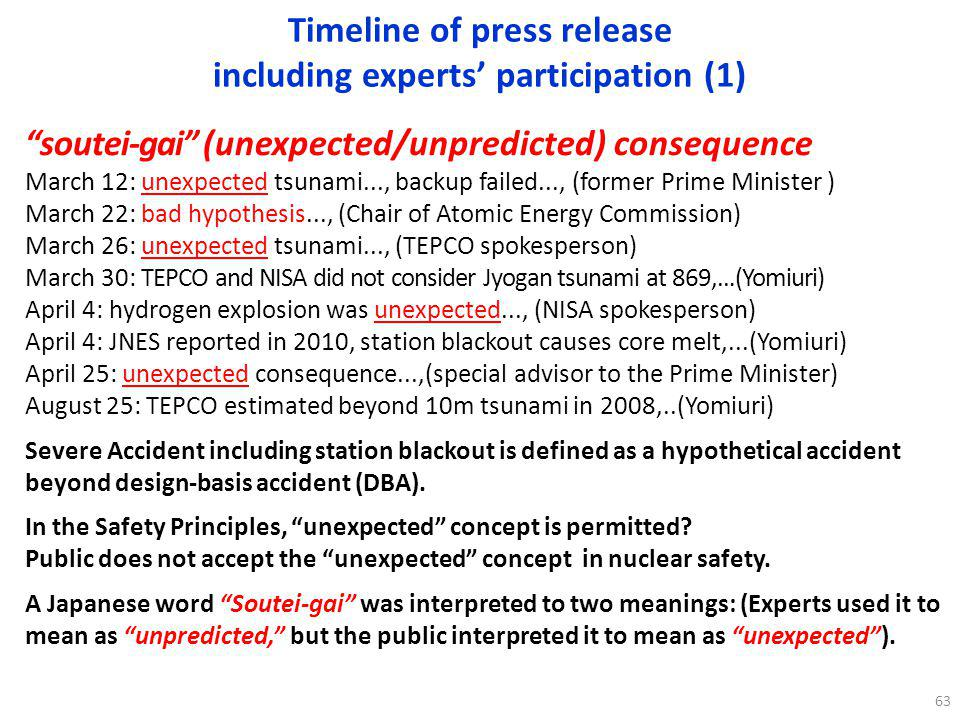 Timeline of press release including experts' participation (1)