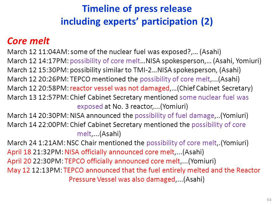 Timeline of press release including experts' participation (2)