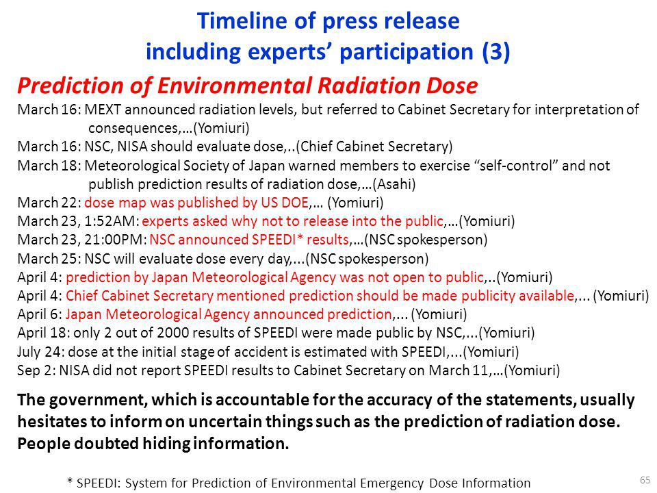 Timeline of press release including experts' participation (3)