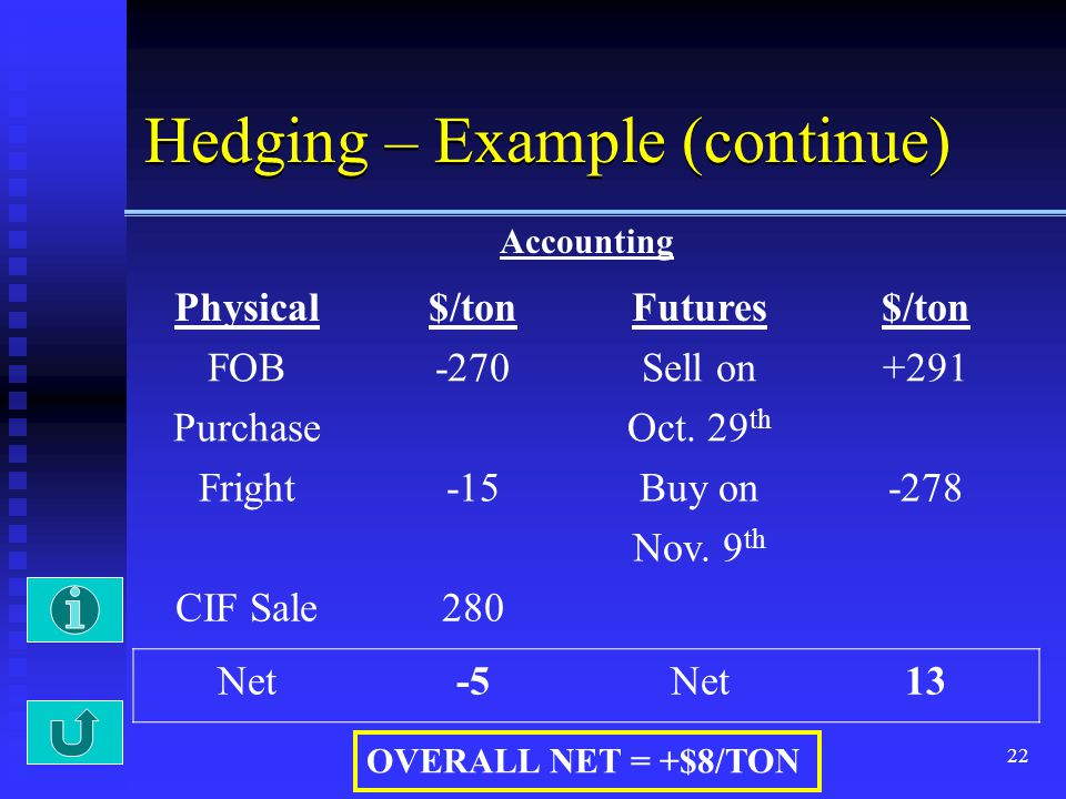 Hedging – Example (continue)