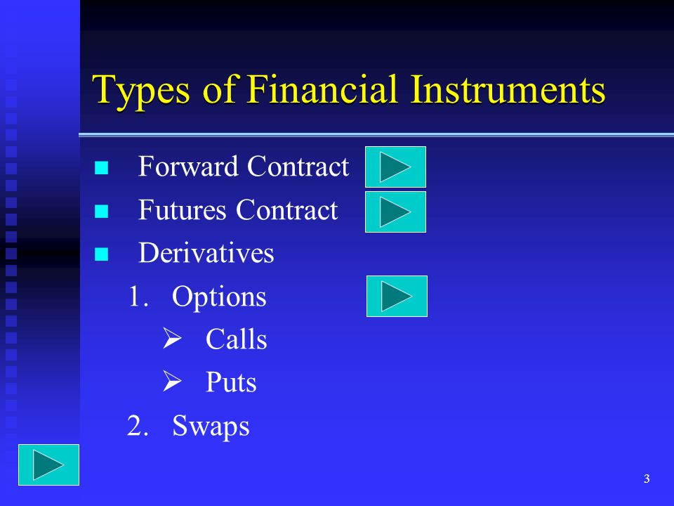 Types of Financial Instruments