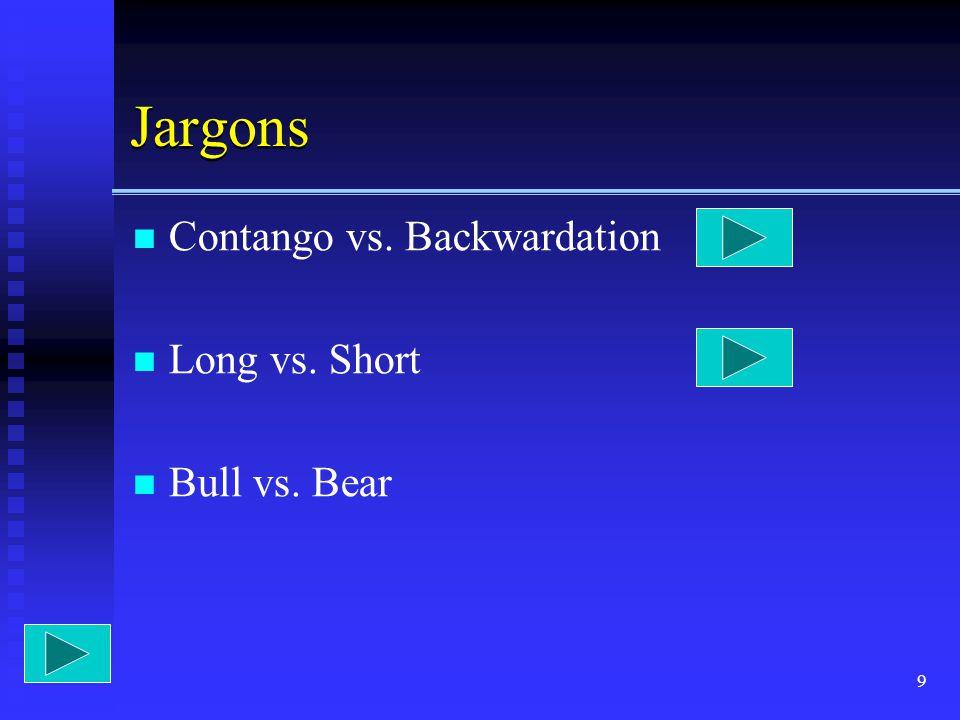 Jargons Contango vs. Backwardation Long vs. Short Bull vs. Bear 