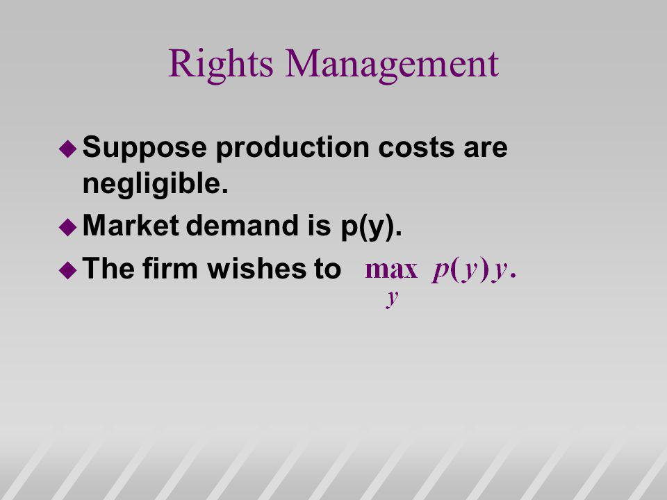 Rights Management Suppose production costs are negligible.