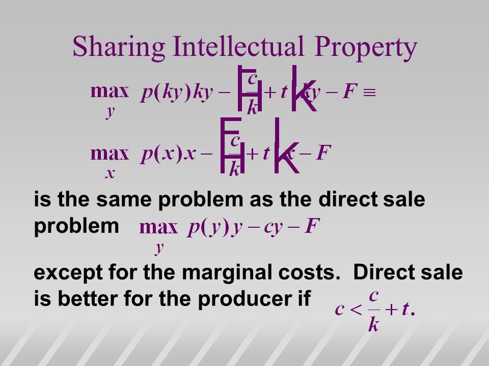 Sharing Intellectual Property