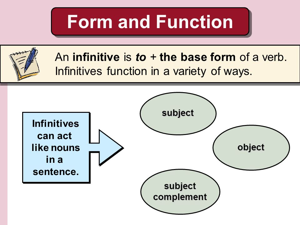 Form and Function An infinitive is to + the base form of a verb. Infinitives function in a variety of ways.
