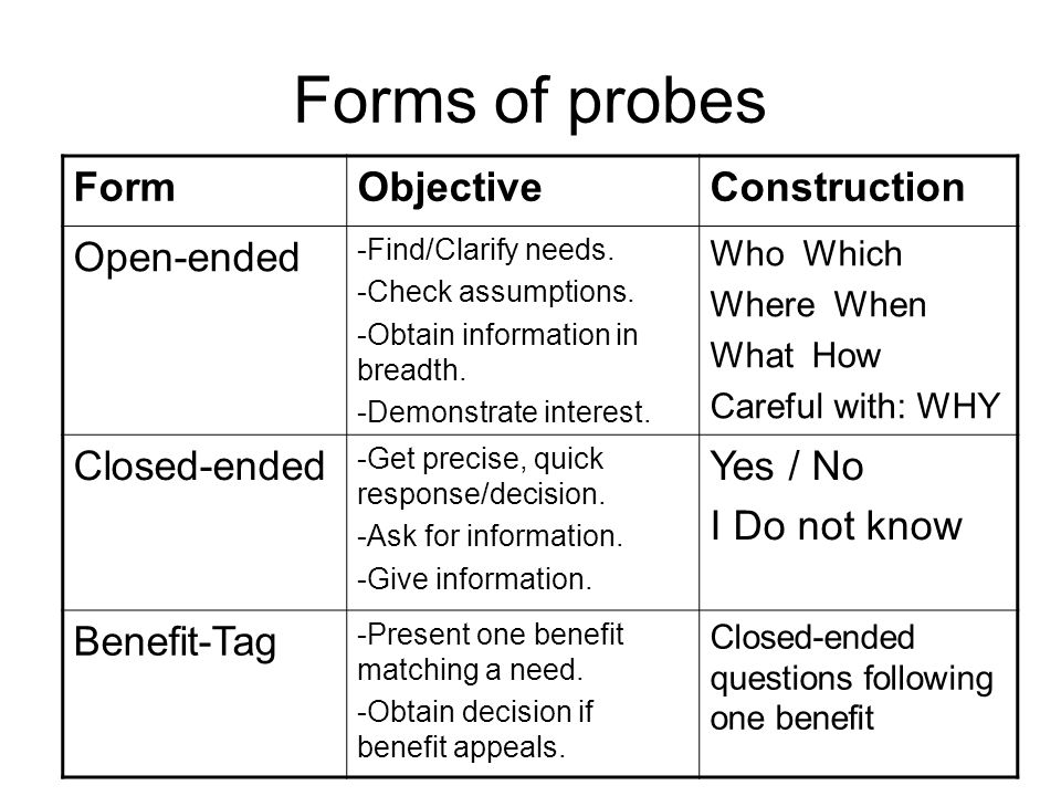 Forms of probes Form Objective Construction Open-ended Closed-ended