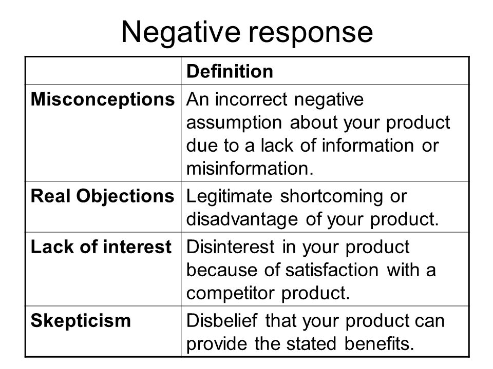 Negative response Definition Misconceptions