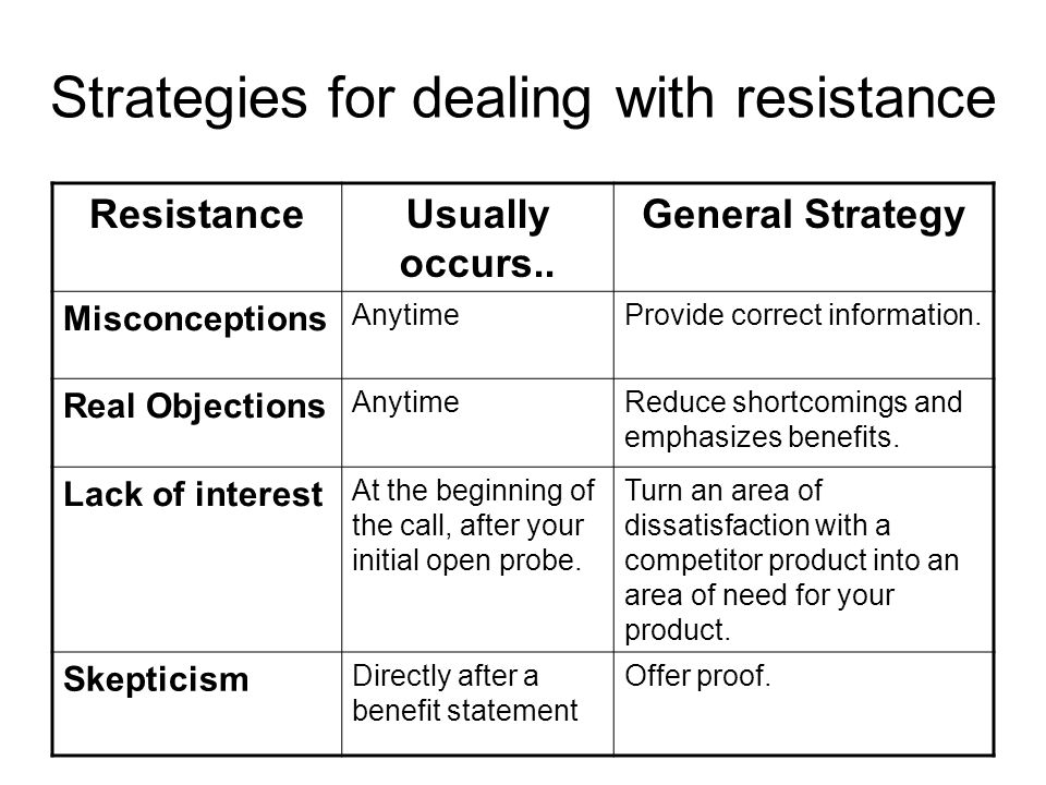 Strategies for dealing with resistance