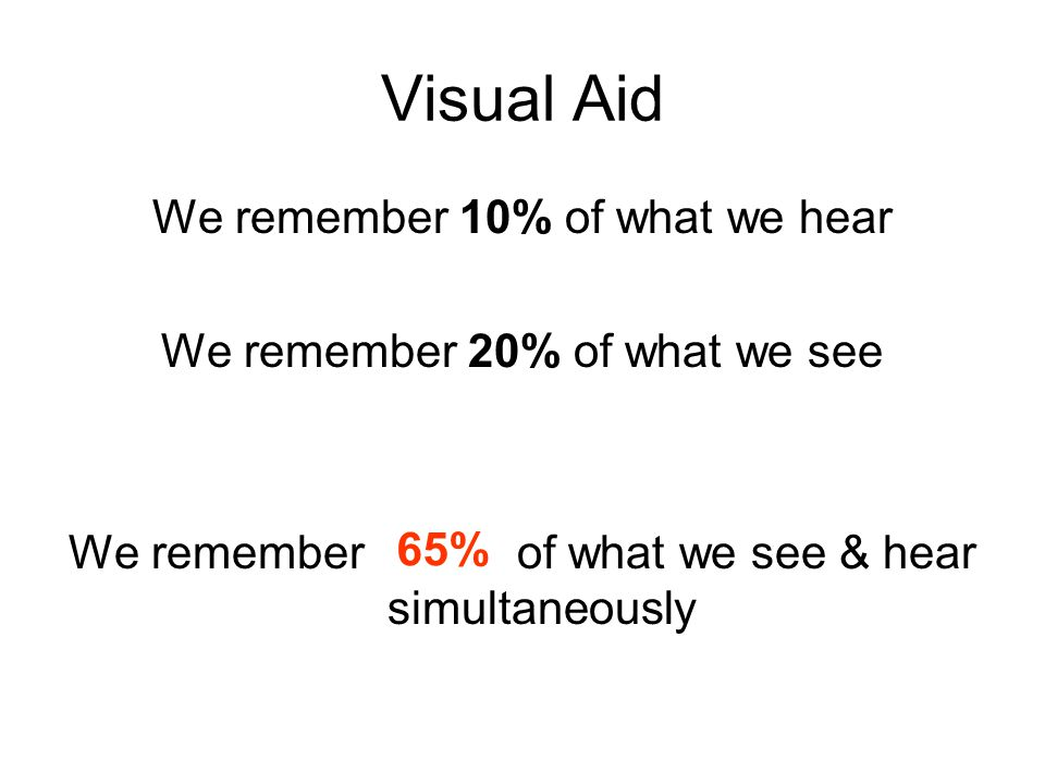 Visual Aid We remember 10% of what we hear