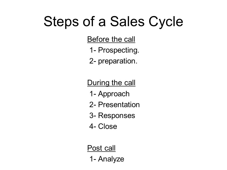 Steps of a Sales Cycle Before the call 1- Prospecting. 2- preparation.