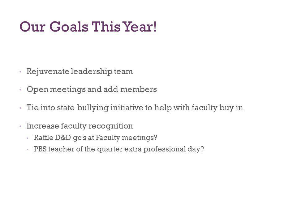 Our Goals This Year! Rejuvenate leadership team