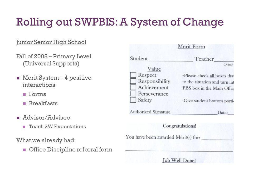 Rolling out SWPBIS: A System of Change