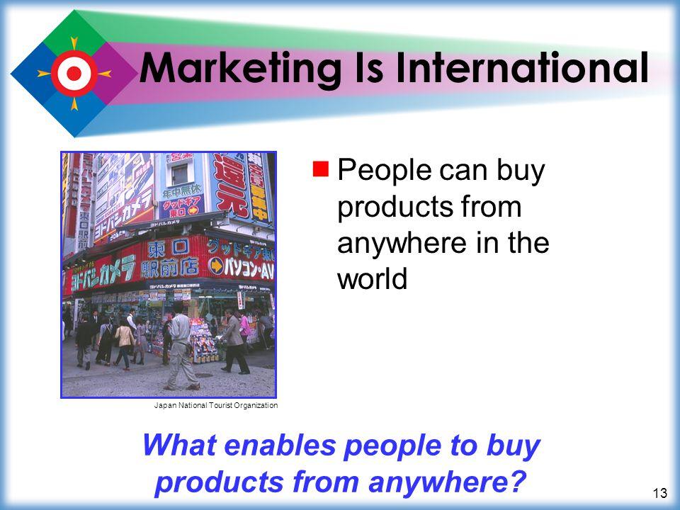 Marketing Is International