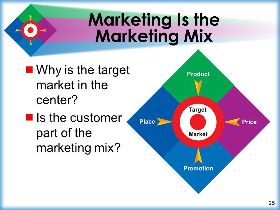 Marketing Is the Marketing Mix