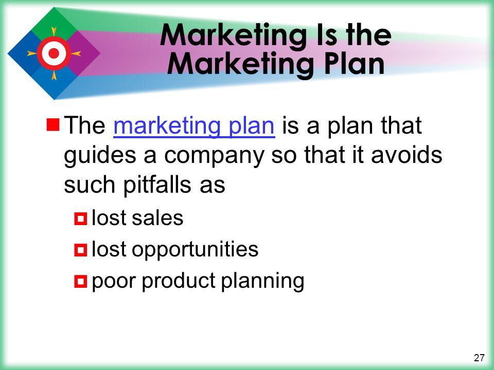 Marketing Is the Marketing Plan