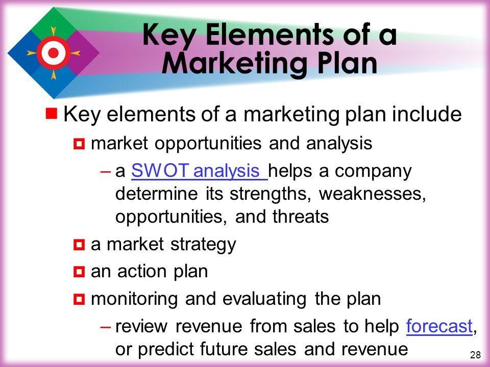 Key Elements of a Marketing Plan