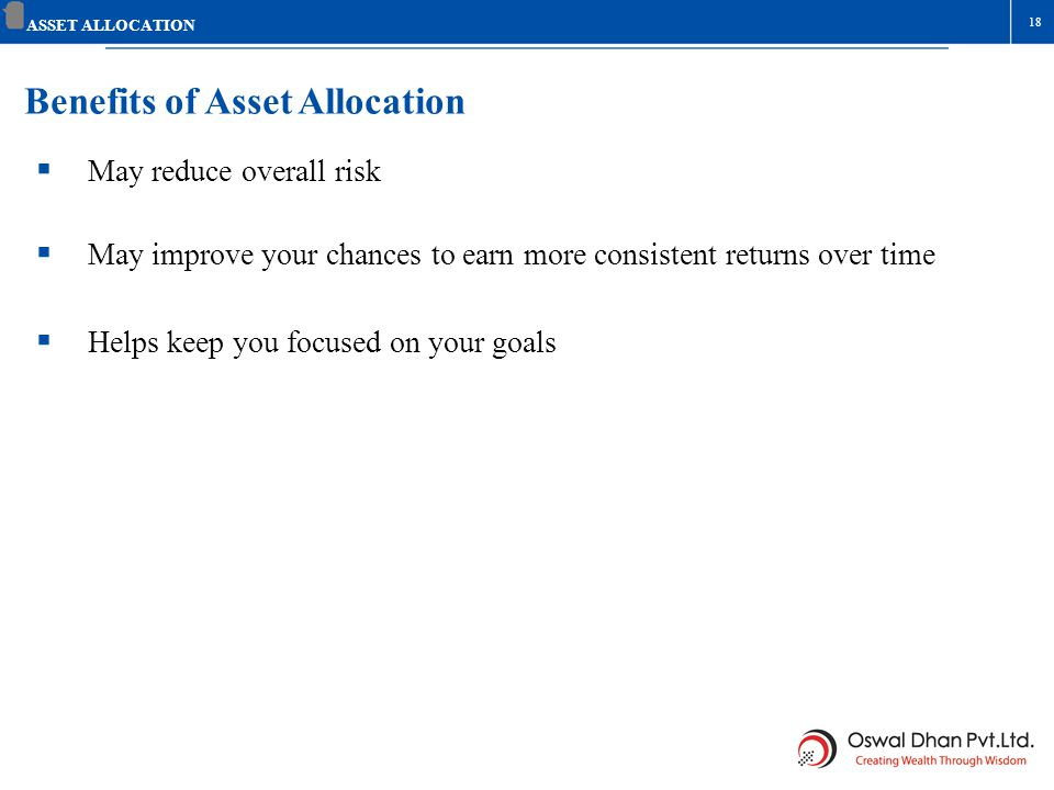 Benefits of Asset Allocation