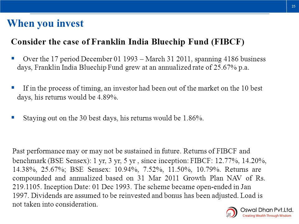 25 When you invest. Consider the case of Franklin India Bluechip Fund (FIBCF)