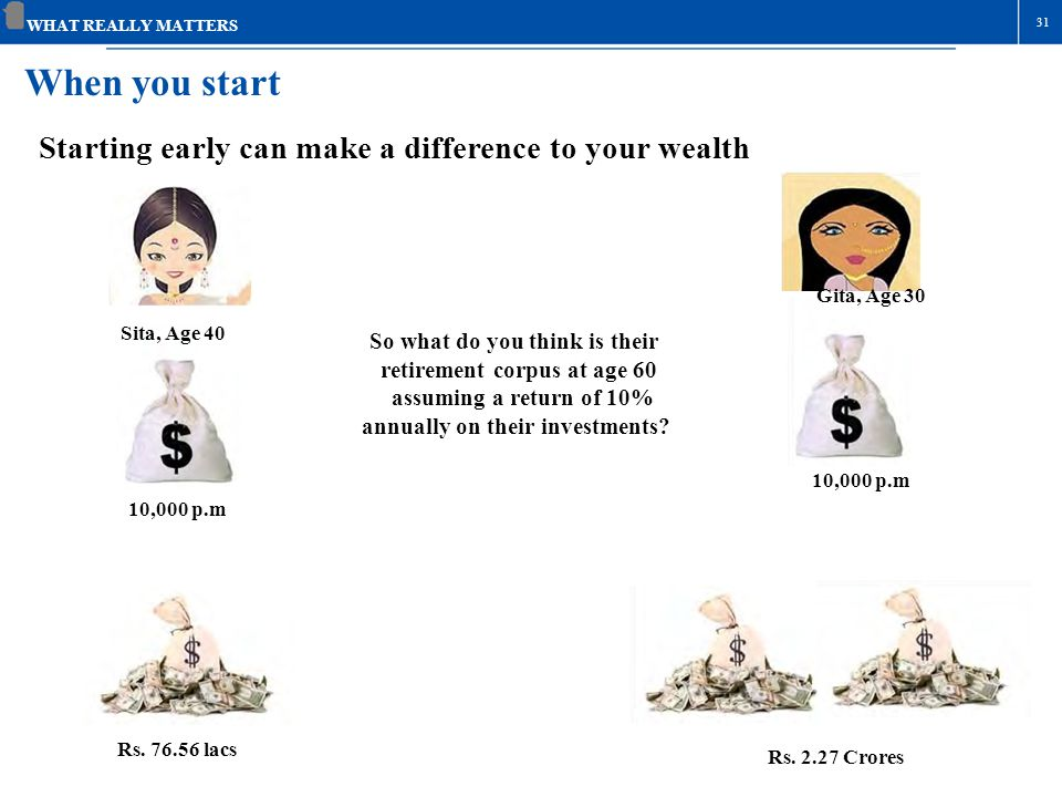 When you start Starting early can make a difference to your wealth