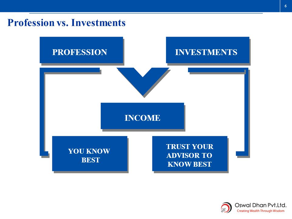 Profession vs. Investments
