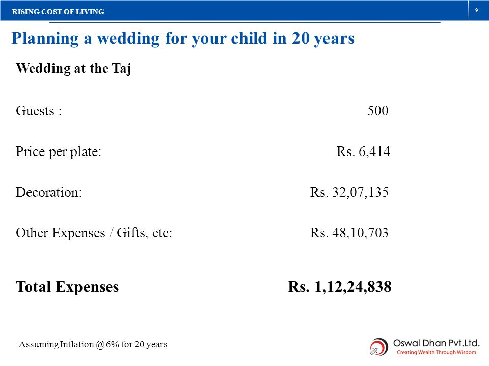 Planning A Wedding For Your Child In 20 Years