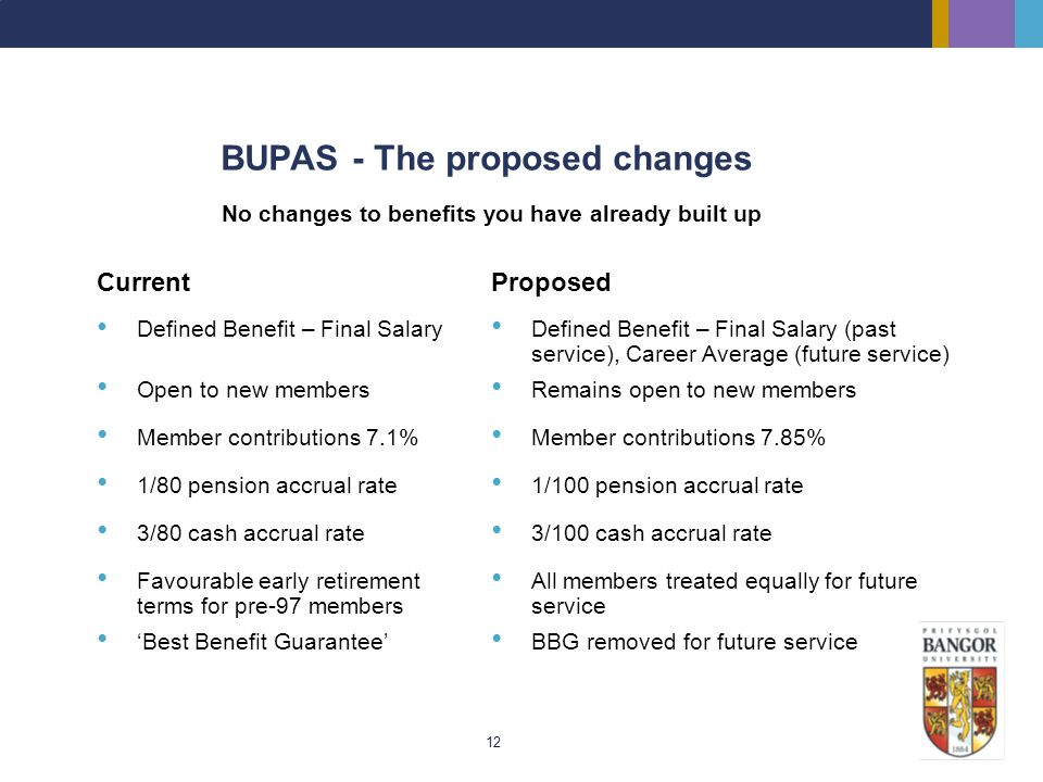 BUPAS - The proposed changes