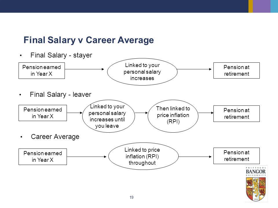 Final Salary v Career Average