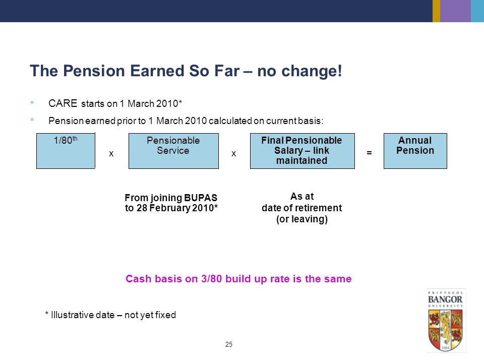 The Pension Earned So Far – no change!