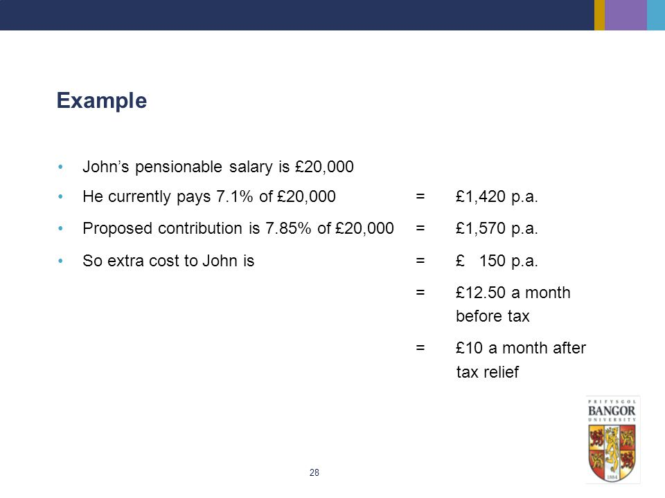 Example John's pensionable salary is £20,000
