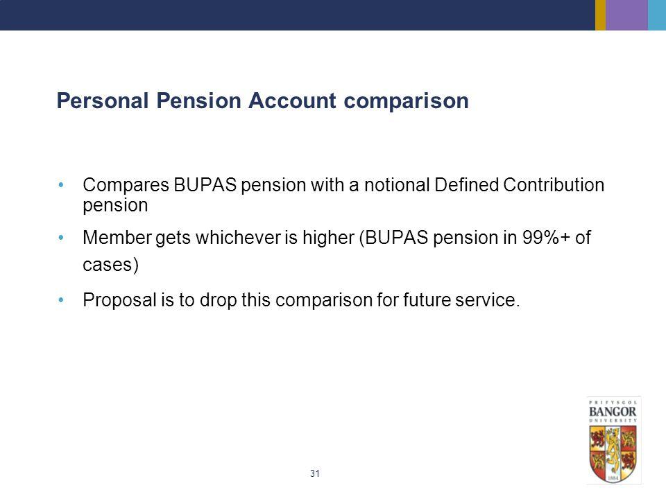 Personal Pension Account comparison