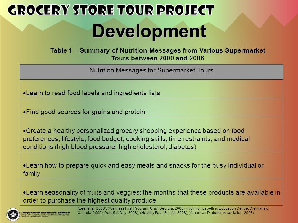 Nutrition Messages for Supermarket Tours