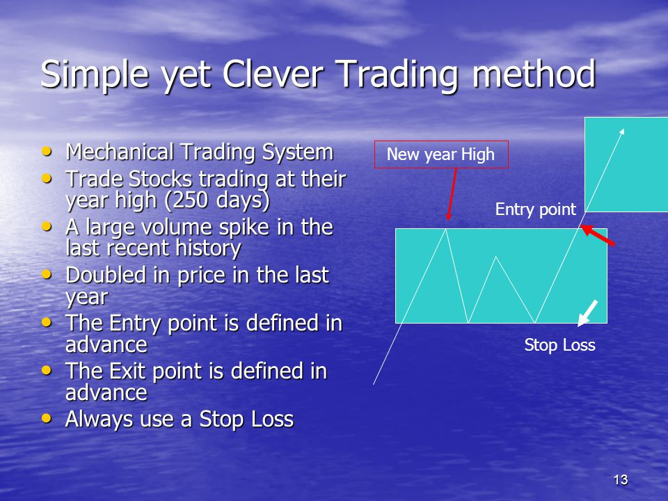 Simple yet Clever Trading method