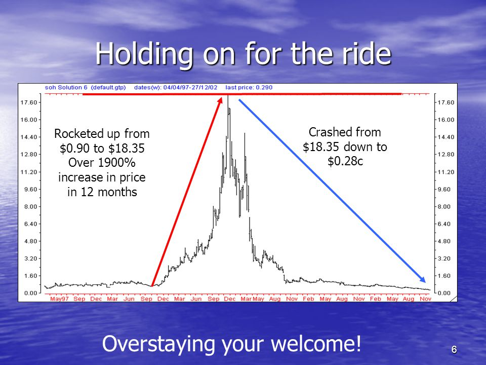 Holding on for the ride Overstaying your welcome!