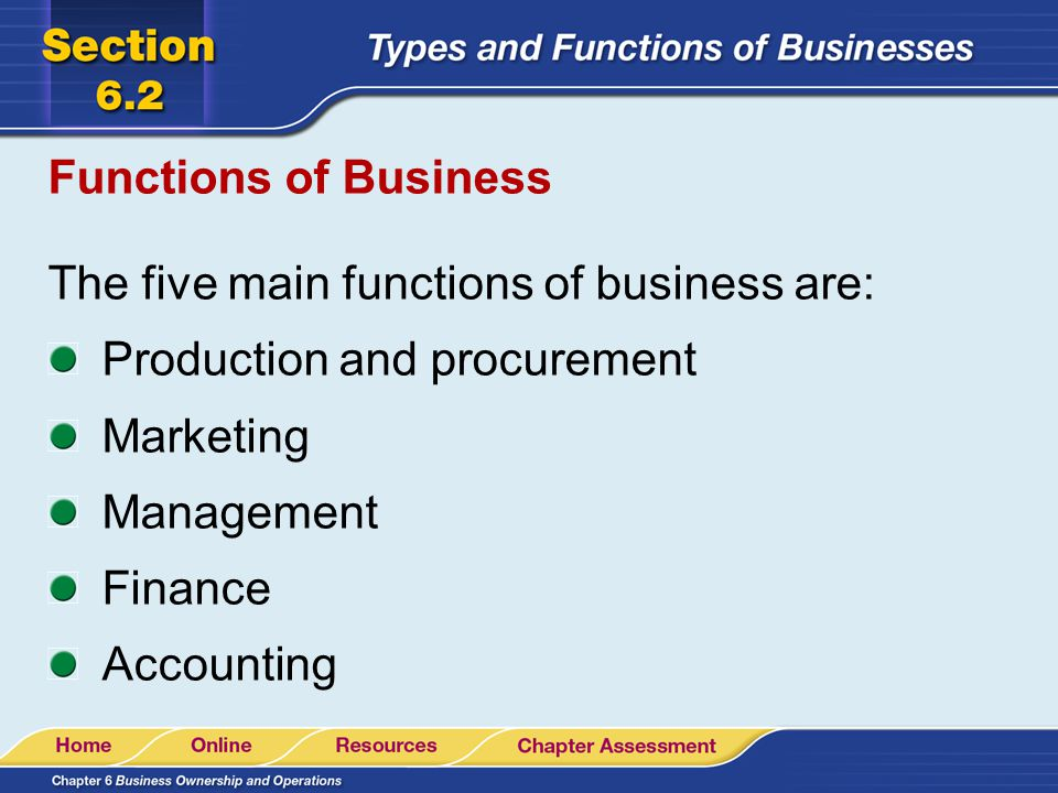 Functions of Business The five main functions of business are: Production and procurement. Marketing.