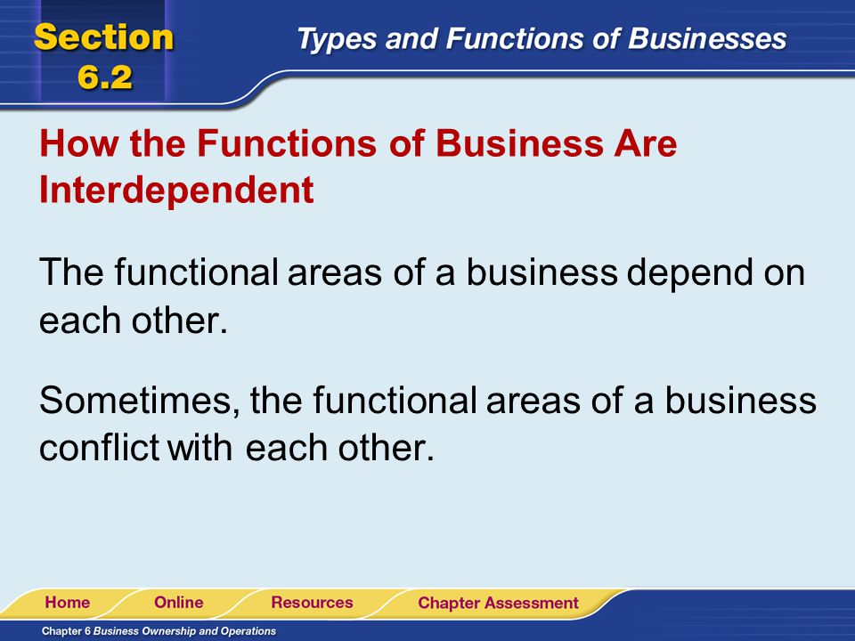 How the Functions of Business Are Interdependent