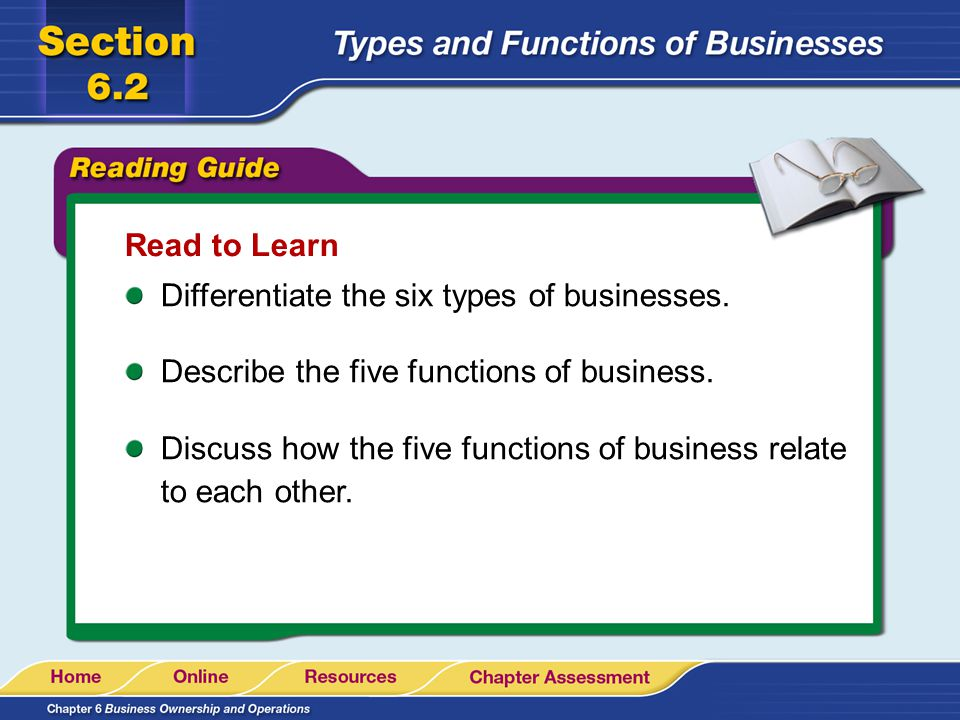 Read to Learn Differentiate the six types of businesses. Describe the five functions of business.