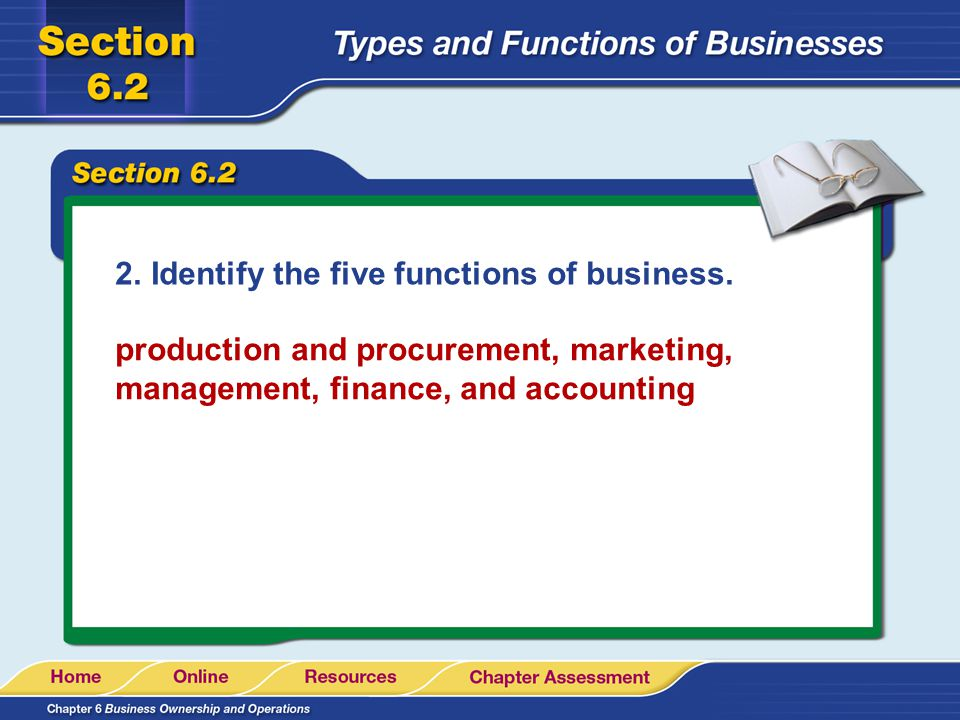 Identify the five functions of business.