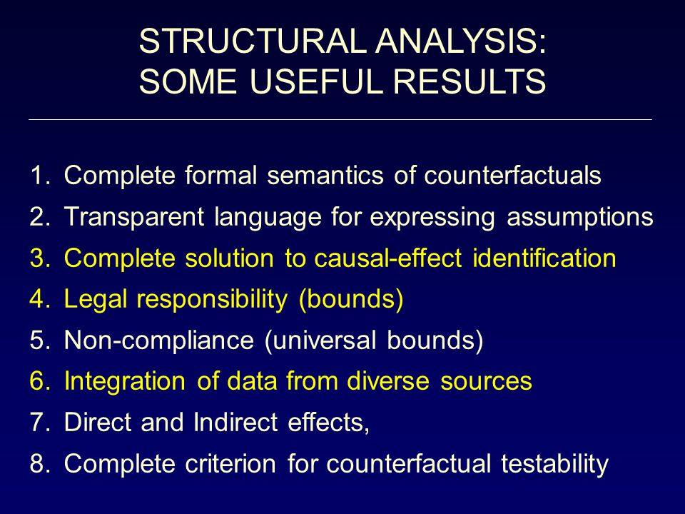 STRUCTURAL ANALYSIS: SOME USEFUL RESULTS