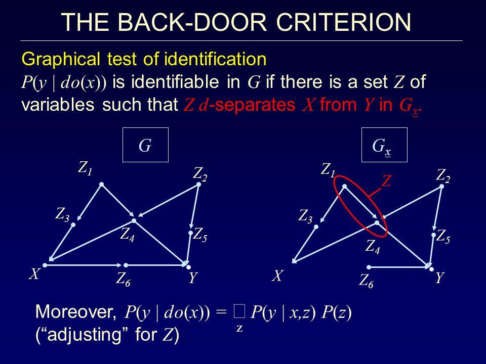 THE BACK-DOOR CRITERION