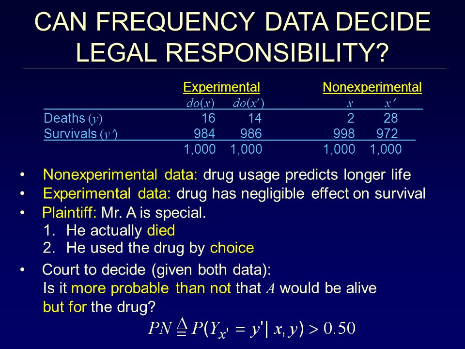 CAN FREQUENCY DATA DECIDE LEGAL RESPONSIBILITY