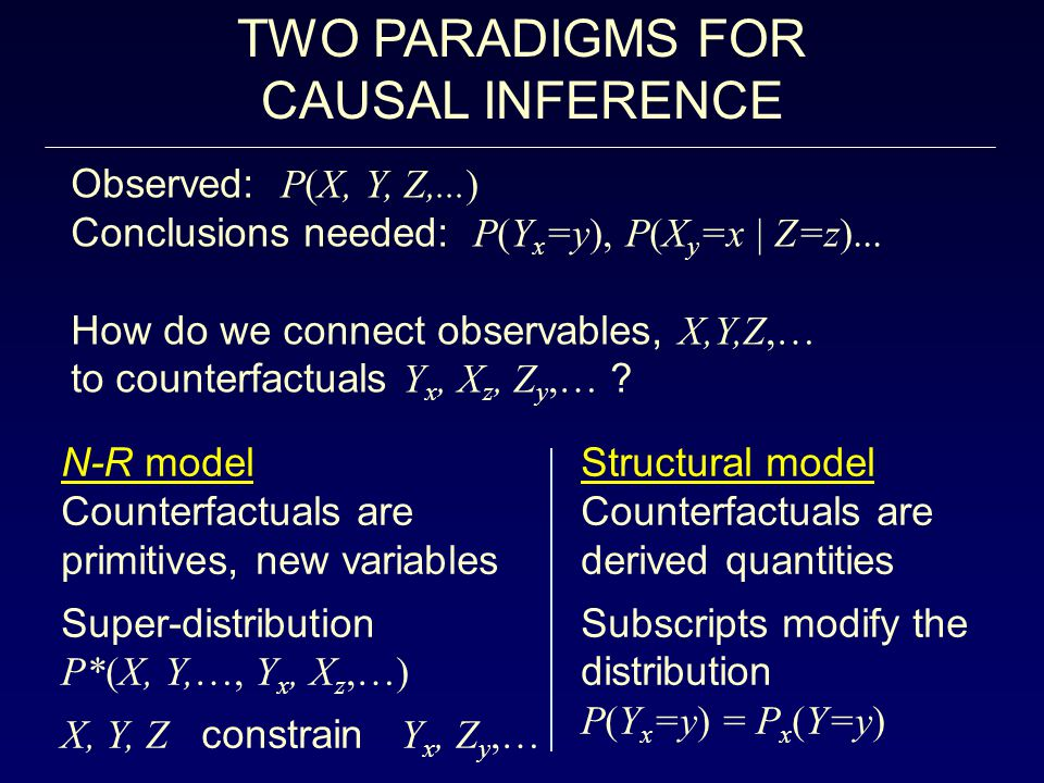 TWO PARADIGMS FOR CAUSAL INFERENCE Observed: P(X, Y, Z,...)
