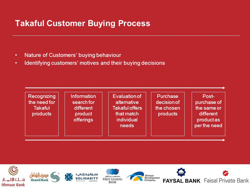 customer buying decision process pdf