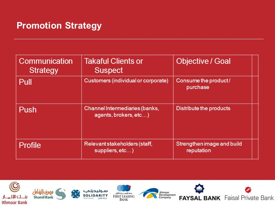 Promotion Strategy Communication Strategy Takaful Clients or Suspect