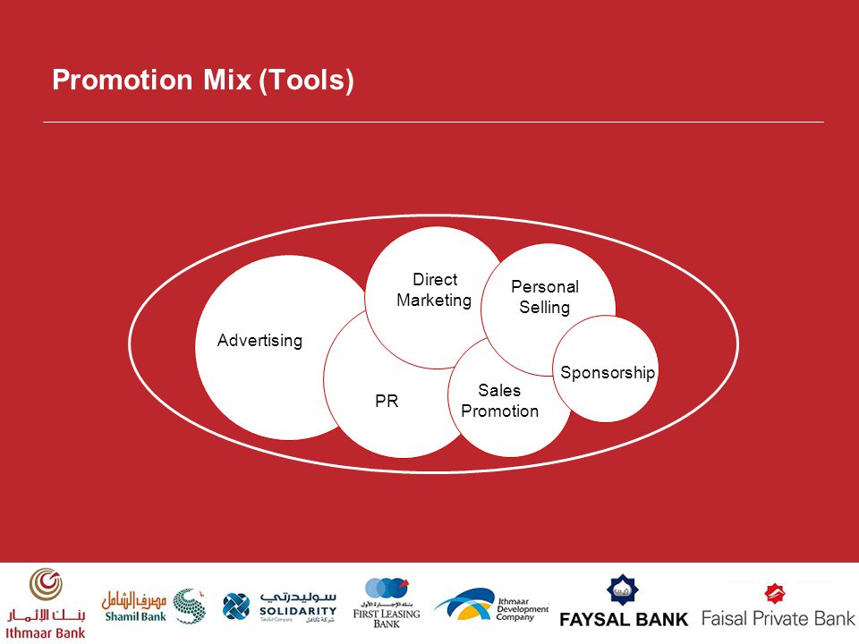 Promotion Mix (Tools) Direct Marketing Personal Selling Advertising