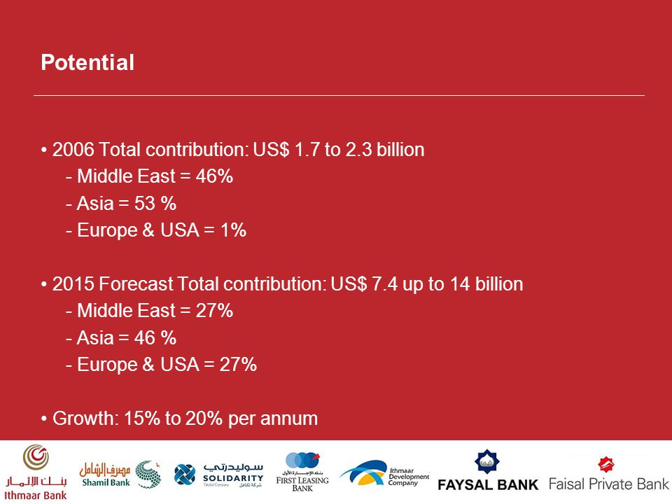 Potential • 2006 Total contribution: US$ 1.7 to 2.3 billion