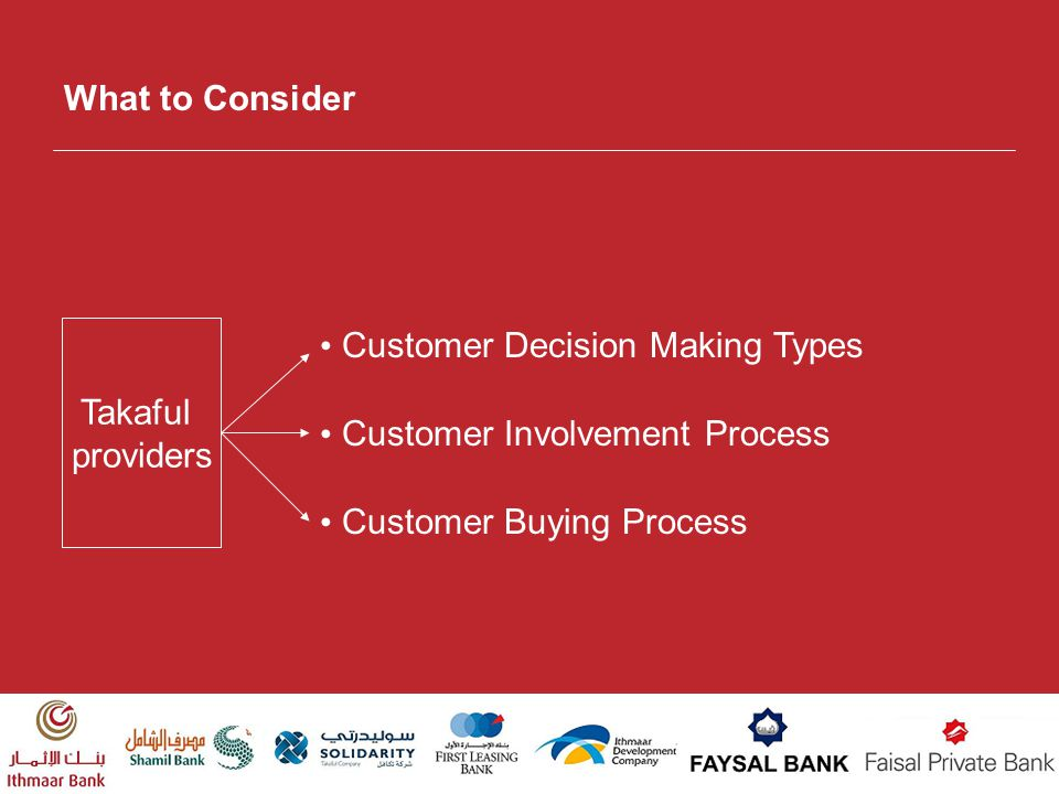 What to Consider Takaful. providers. Customer Decision Making Types. Customer Involvement Process.
